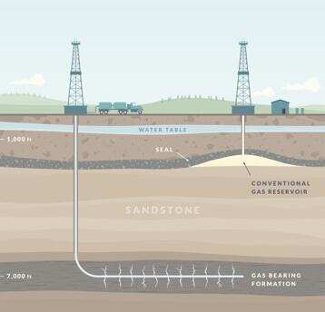 diagram of water fracking